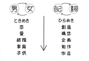 カメラ講座 恋愛 ときめき ひらめき 熊木富男 ととら totora